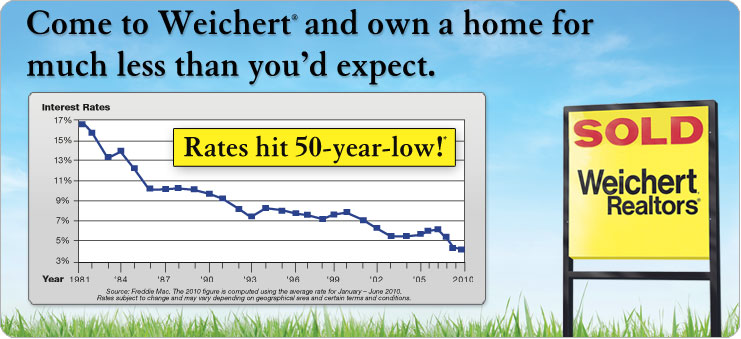 Weichert announces all-time low cost of homeownership